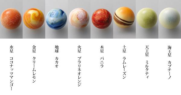 水星:ココナッツマンゴー、金星:クリームレモン、地球:カカオ、火星:プラリネオレンジ、木星:バニラ、土星:ラムレーズン、天皇星:ミルクティ、海王星:カプチーノ