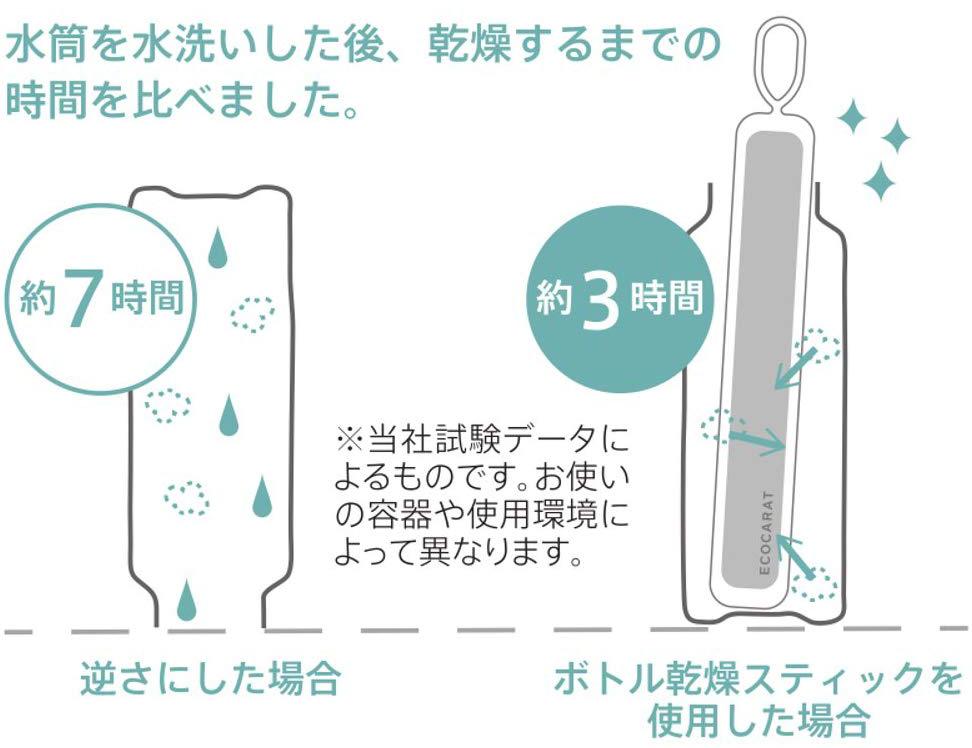 マーナ(MARNA) エコカラット ボトル乾燥スティック