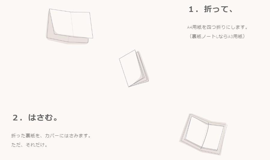 裏紙ノートの作り方